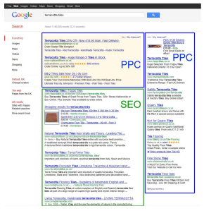 show differences between PPC and SEO